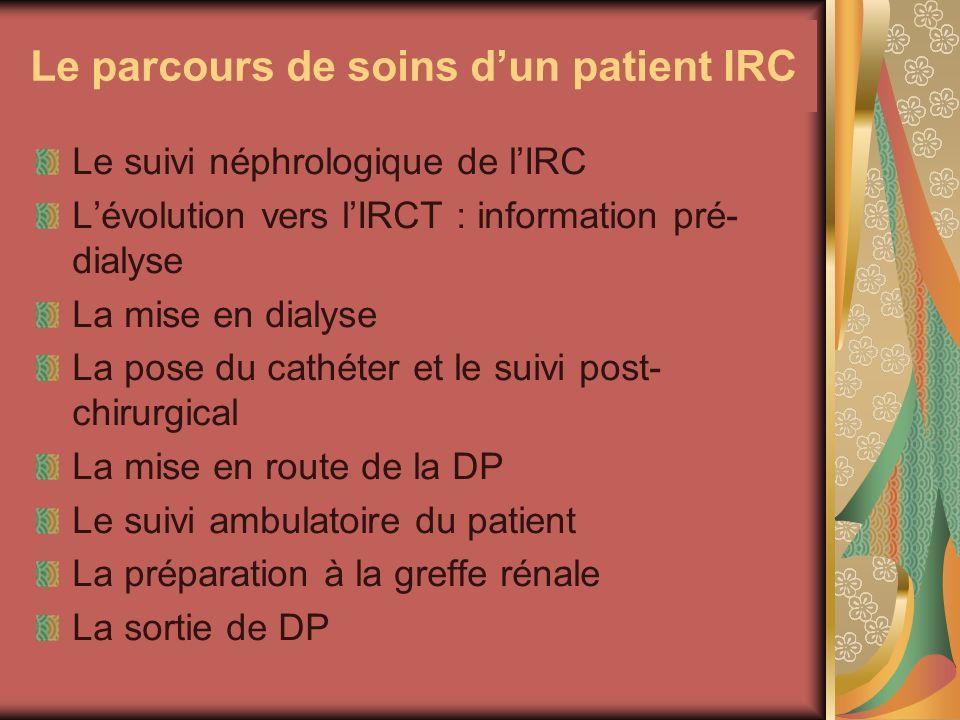Le parcours de soins d'un patient IRC