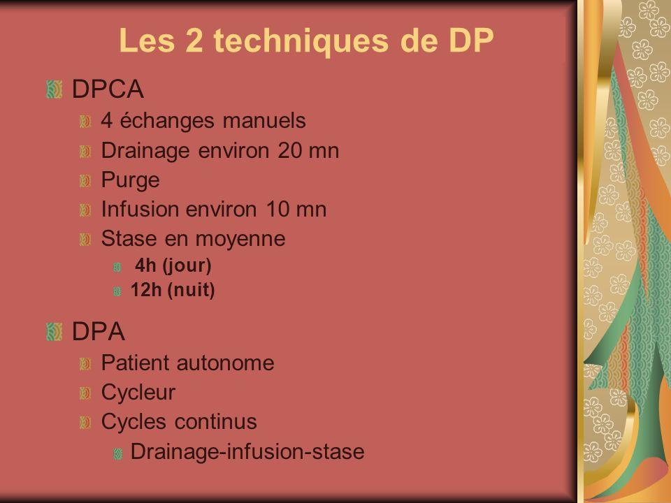 Les 2 techniques de DP DPCA DPA 4 échanges manuels