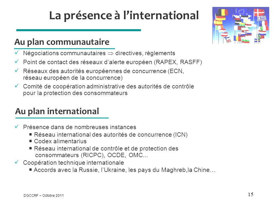 La présence à l'international