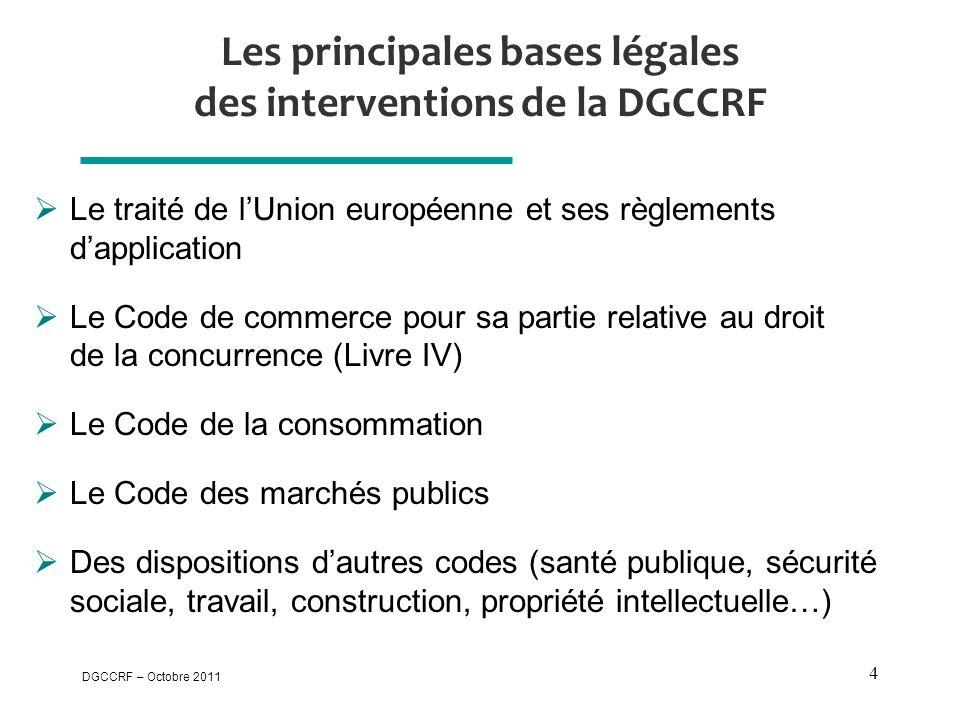 Les principales bases légales des interventions de la DGCCRF