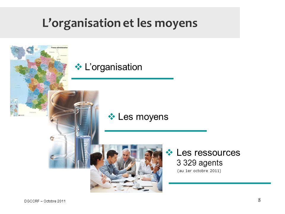 L'organisation et les moyens