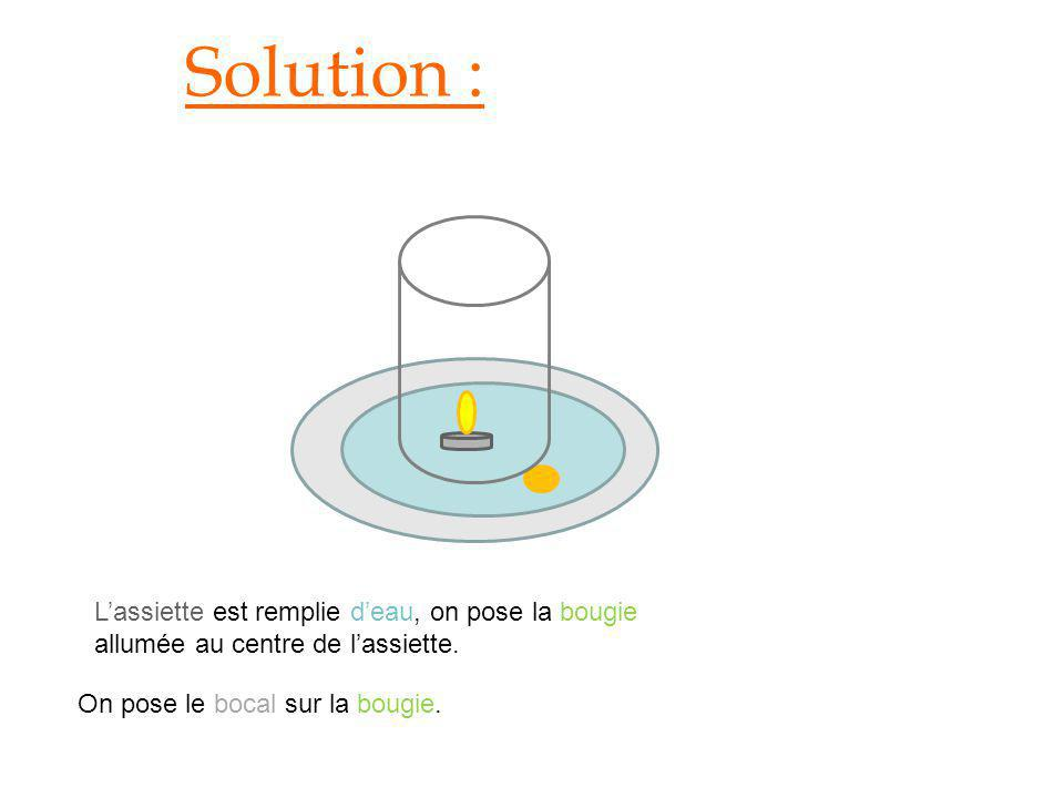Solution : L'assiette est remplie d'eau, on pose la bougie allumée au centre de l'assiette.
