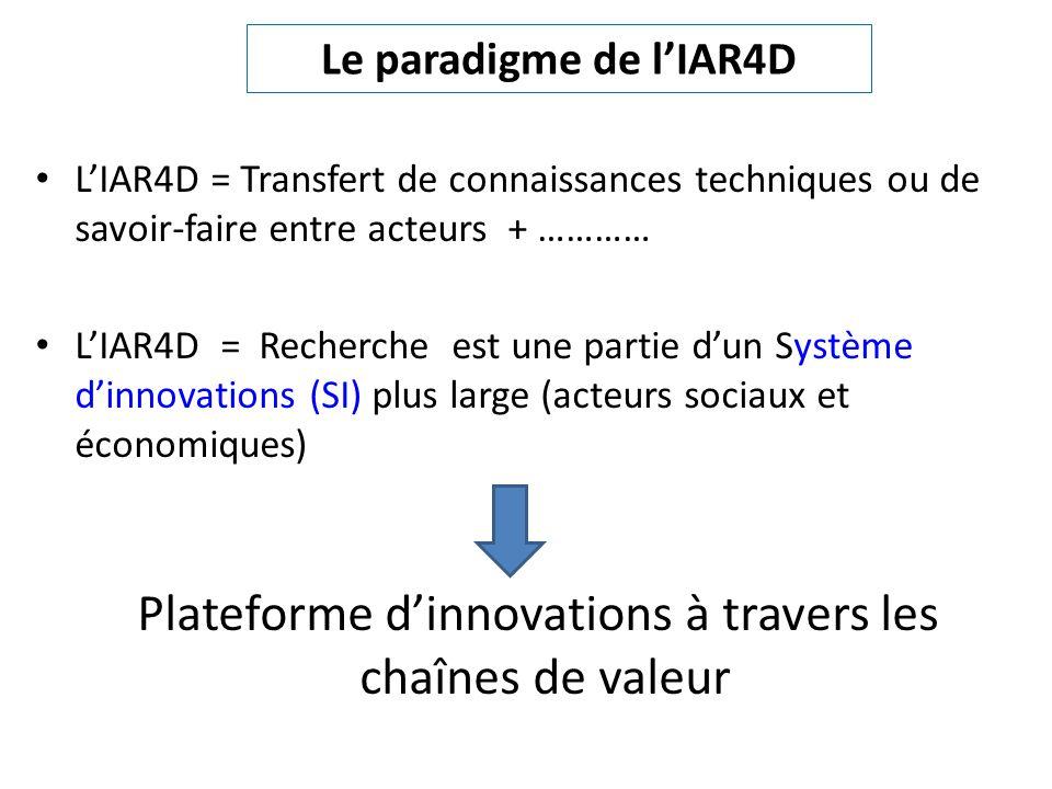 Plateforme d'innovations à travers les chaînes de valeur