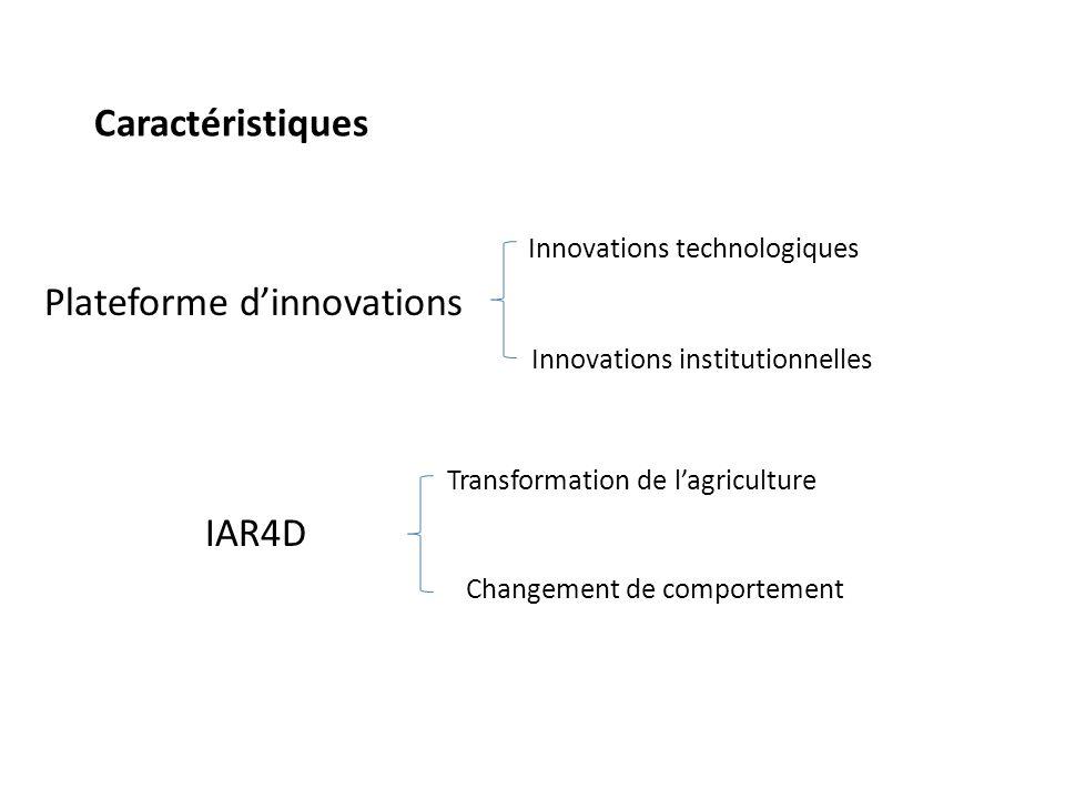 Plateforme d'innovations