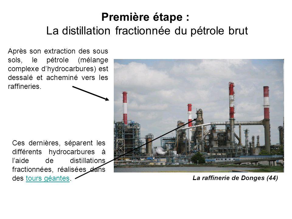 La distillation fractionnée du pétrole brut