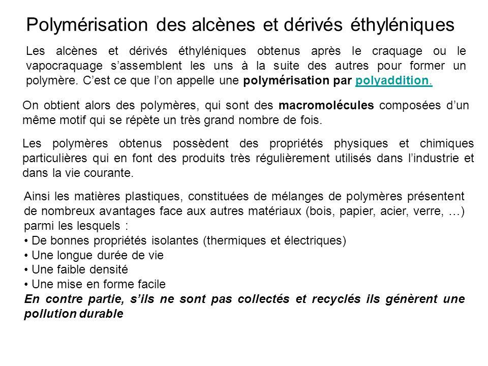 Polymérisation des alcènes et dérivés éthyléniques