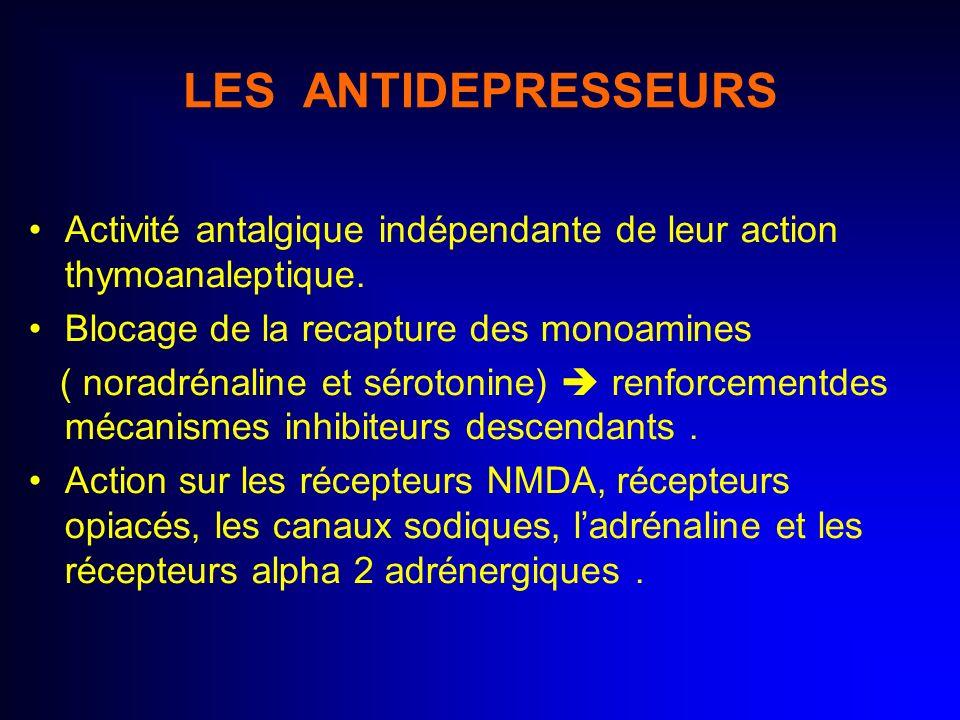 LES ANTIDEPRESSEURS Activité antalgique indépendante de leur action thymoanaleptique. Blocage de la recapture des monoamines.