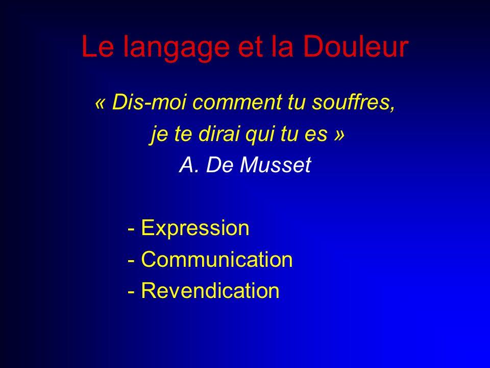 Le langage et la Douleur