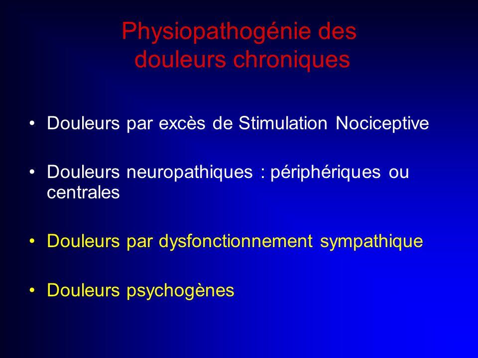 Physiopathogénie des douleurs chroniques