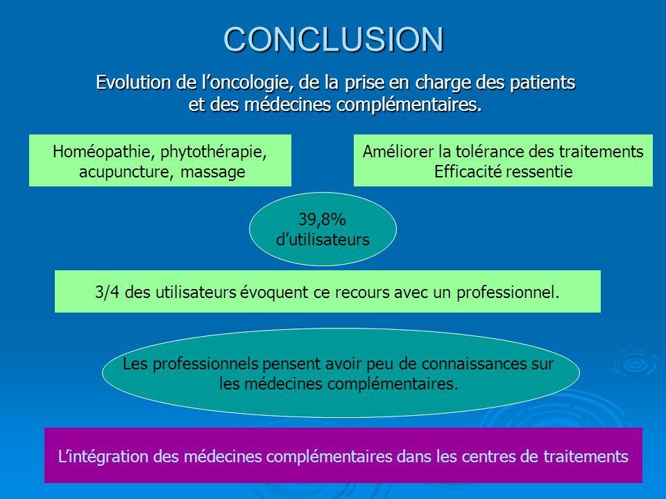 CONCLUSION Evolution de l'oncologie, de la prise en charge des patients. et des médecines complémentaires.