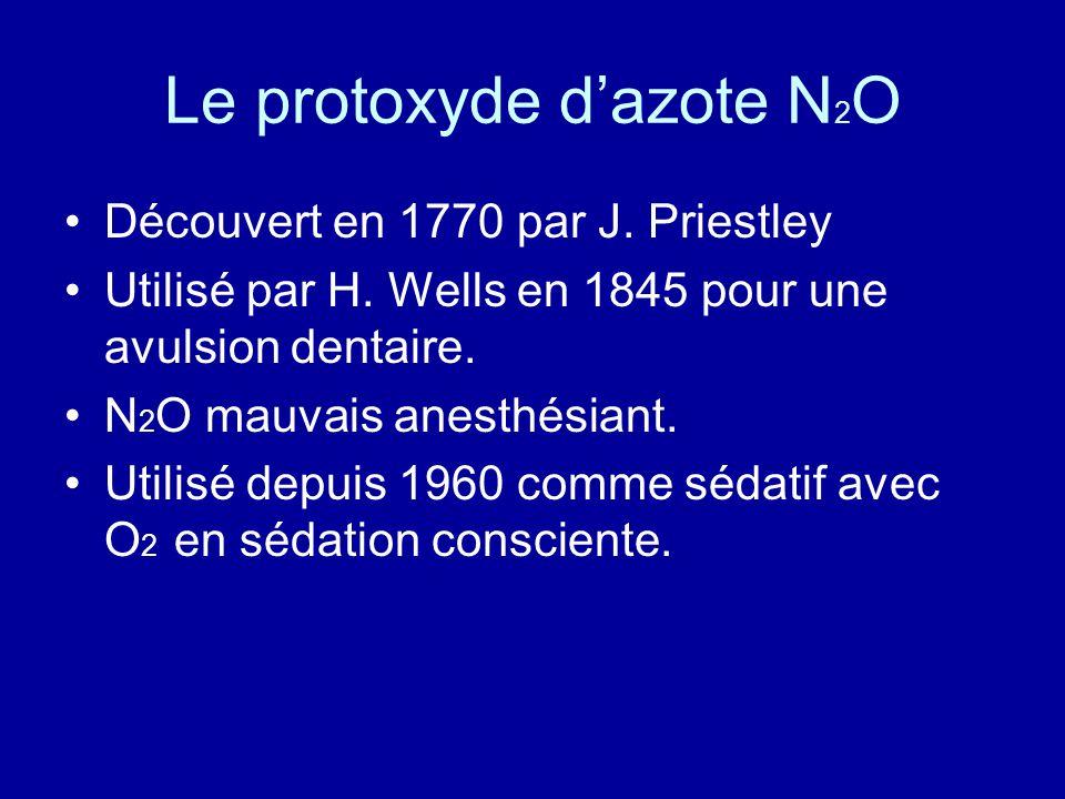 Le protoxyde d'azote N2O
