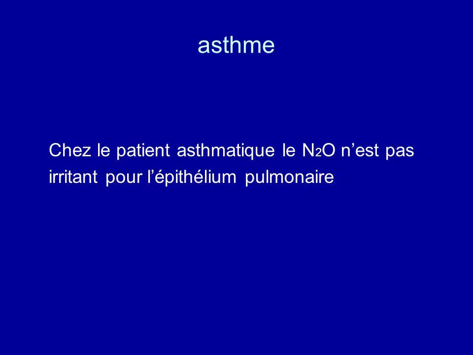 asthme Chez le patient asthmatique le N2O n'est pas