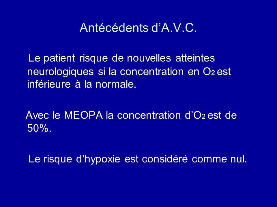 Antécédents d'A.V.C. Le patient risque de nouvelles atteintes neurologiques si la concentration en O2 est inférieure à la normale.