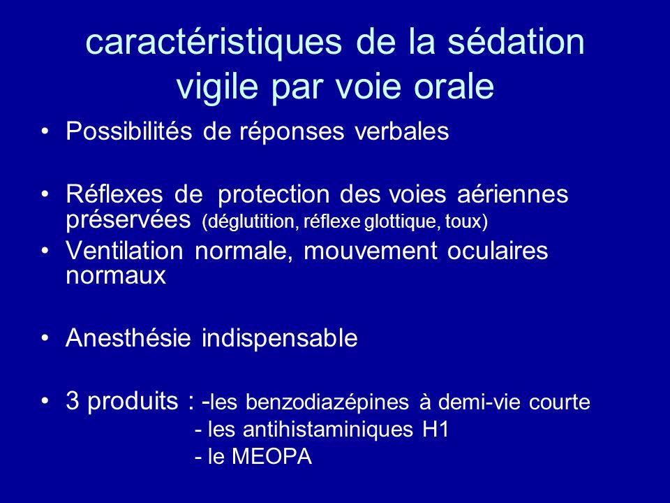 caractéristiques de la sédation vigile par voie orale