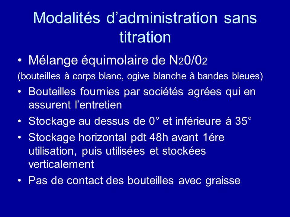 Modalités d'administration sans titration