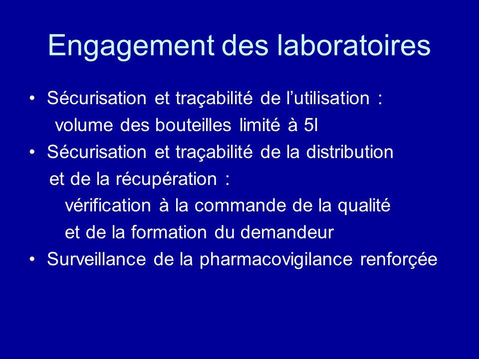 Engagement des laboratoires