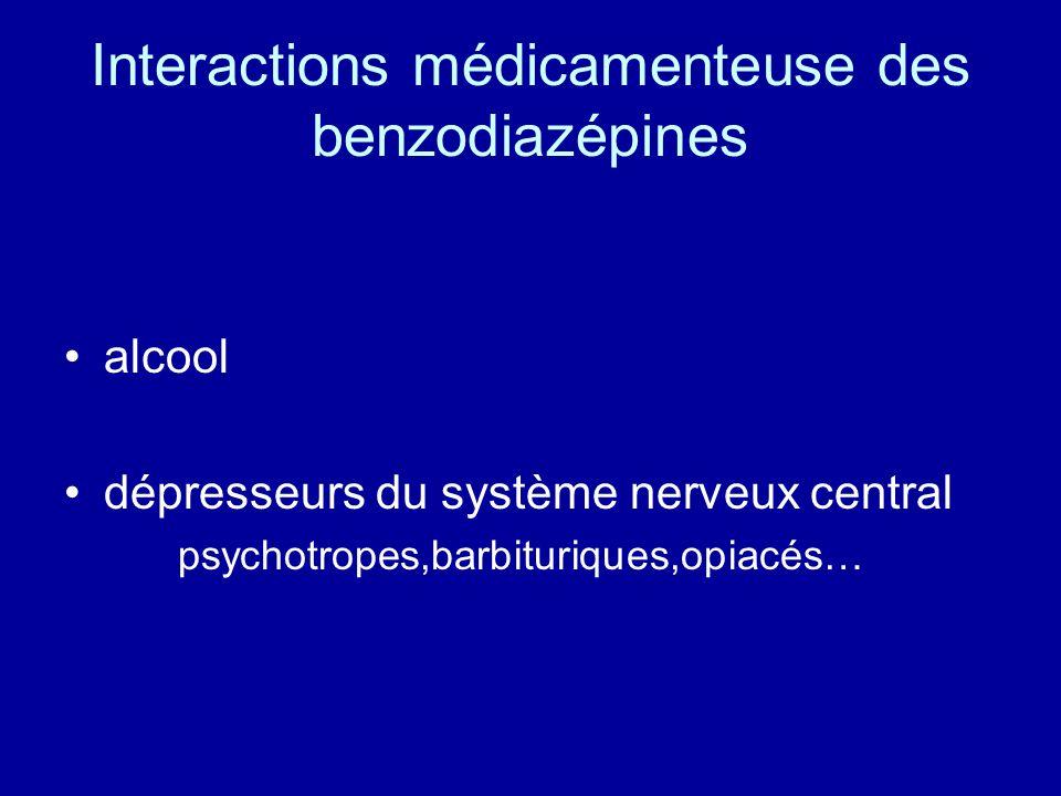 Interactions médicamenteuse des benzodiazépines