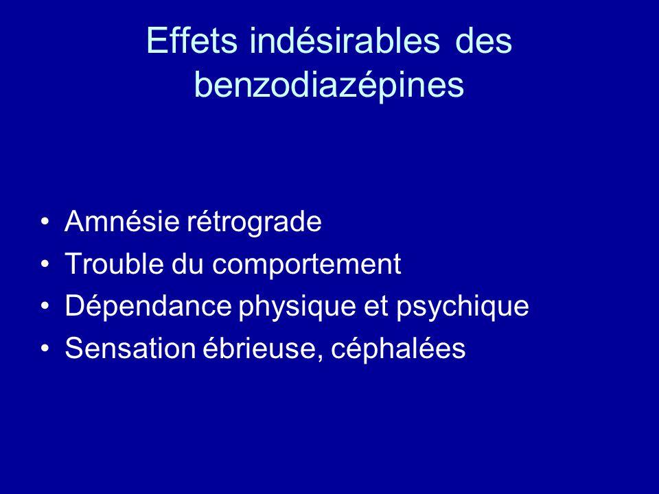 Effets indésirables des benzodiazépines