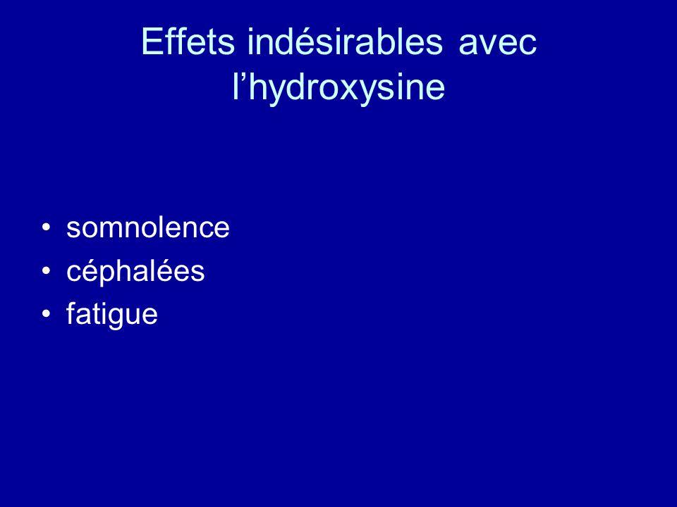 Effets indésirables avec l'hydroxysine