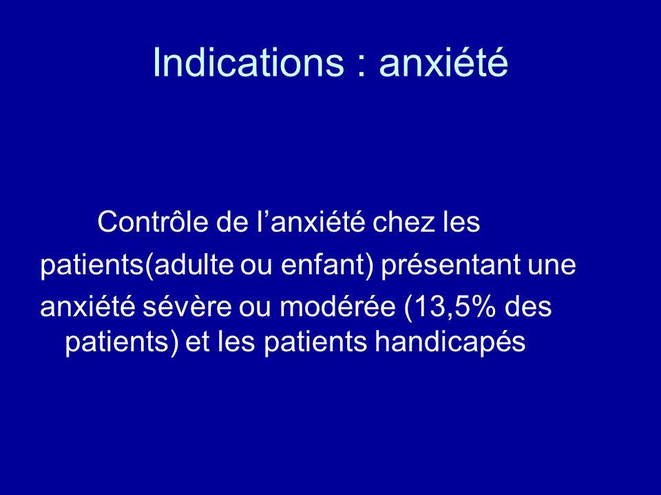 Indications : anxiété Contrôle de l'anxiété chez les