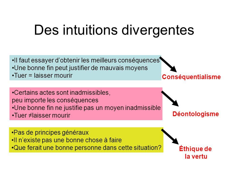 Des intuitions divergentes