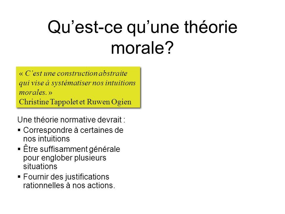 Qu'est-ce qu'une théorie morale