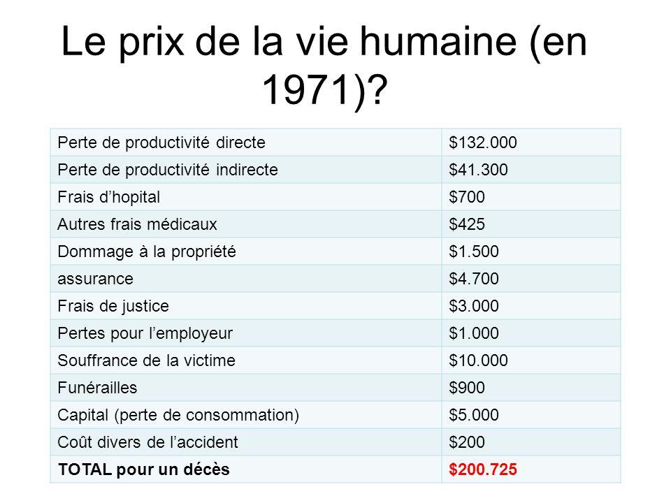 Le prix de la vie humaine (en 1971)