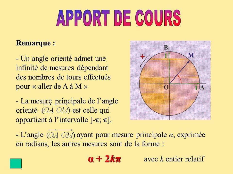 APPORT DE COURS α + 2kπ Remarque : +