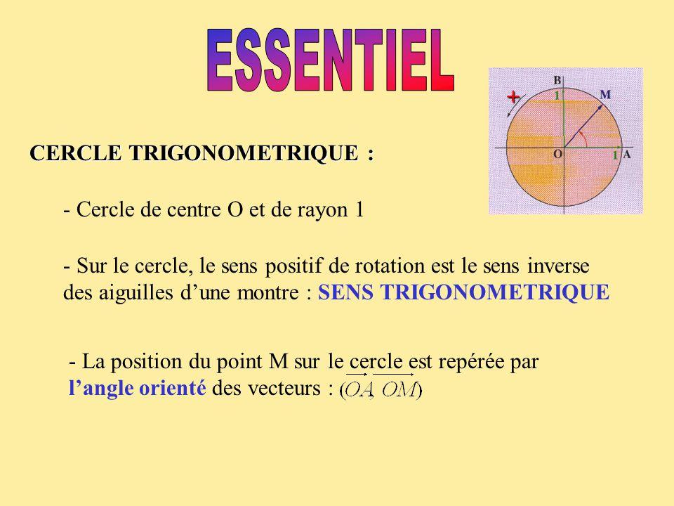 ESSENTIEL + CERCLE TRIGONOMETRIQUE :