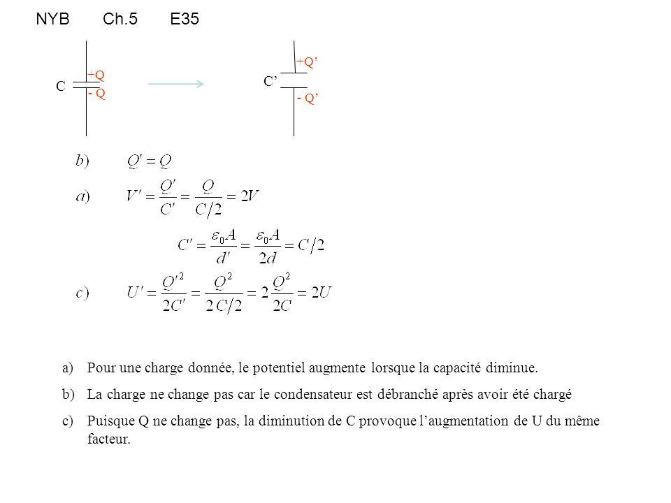 NYB Ch.5 E35 C. C' +Q' - Q' +Q. - Q. Pour une charge donnée, le potentiel augmente lorsque la capacité diminue.