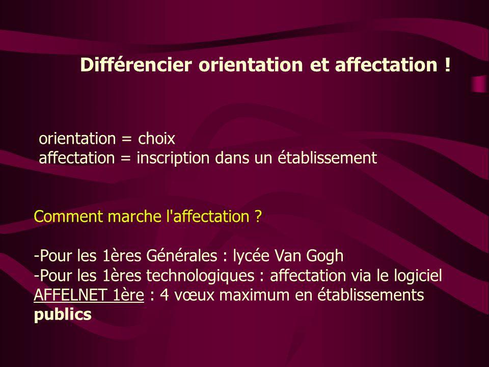 Différencier orientation et affectation !