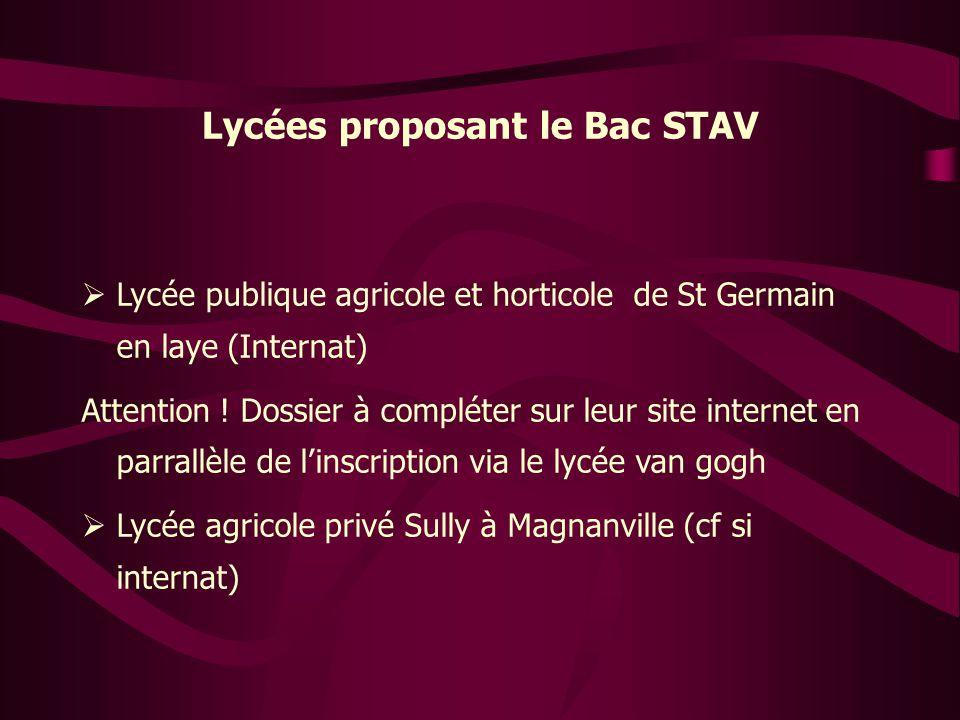 Lycées proposant le Bac STAV