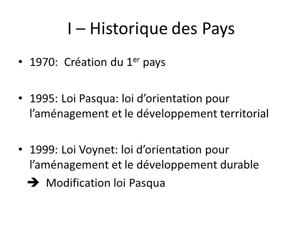 I – Historique des Pays 1970: Création du 1er pays