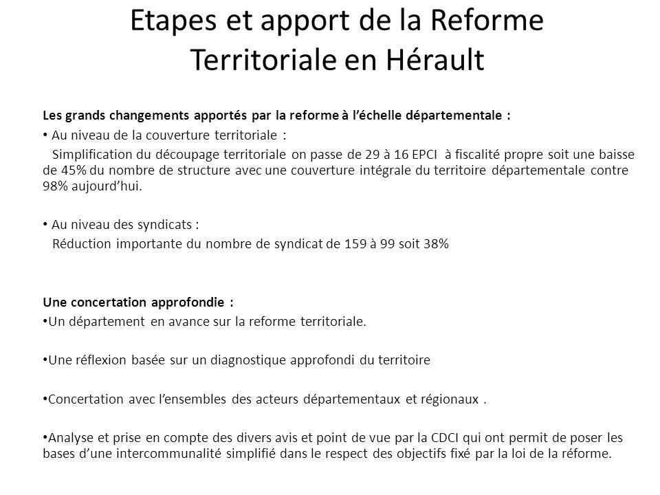 Etapes et apport de la Reforme Territoriale en Hérault