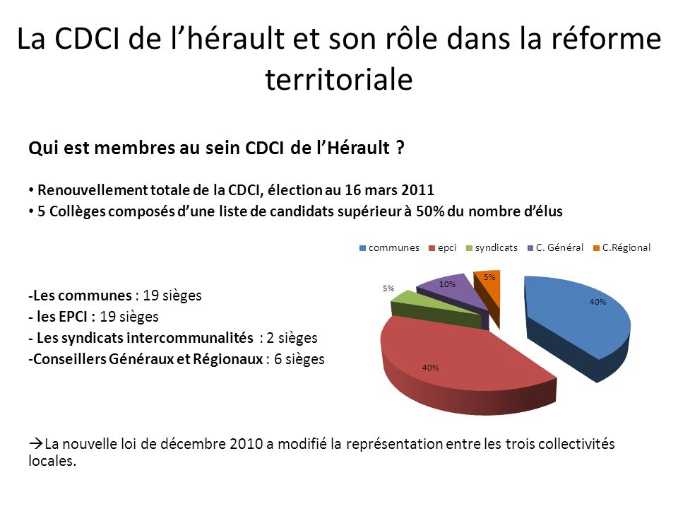 La CDCI de l'hérault et son rôle dans la réforme territoriale
