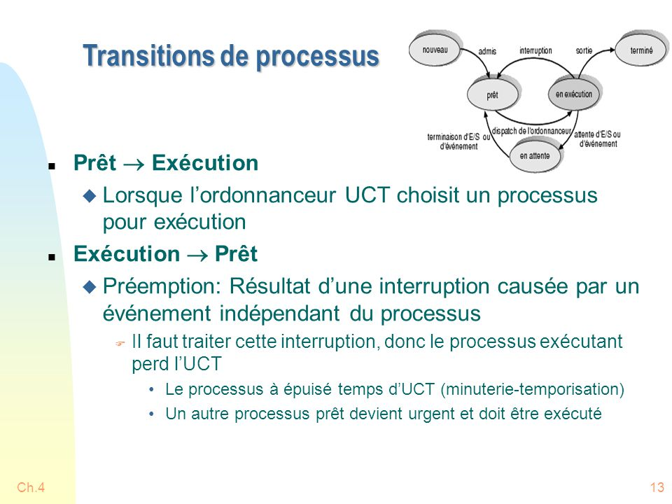 Transitions de processus