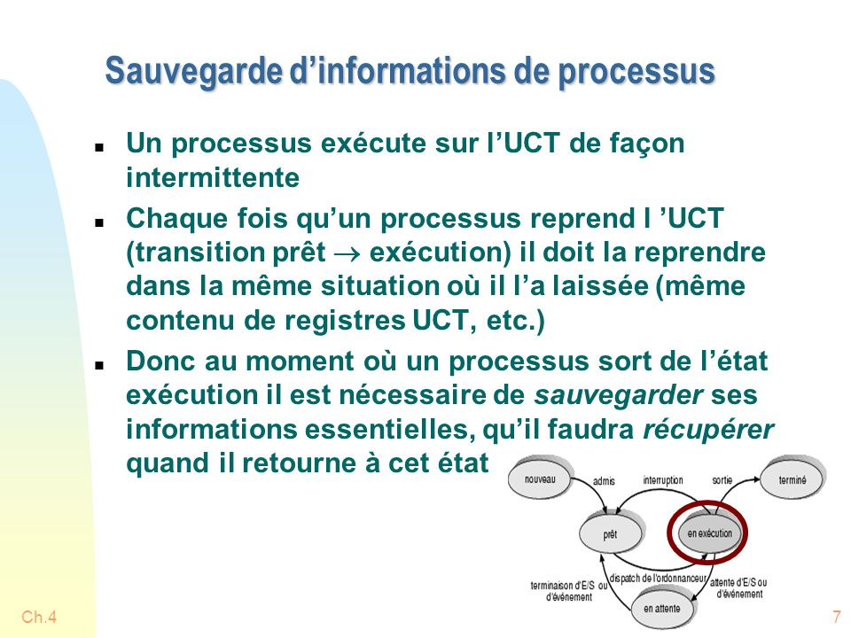 Sauvegarde d'informations de processus
