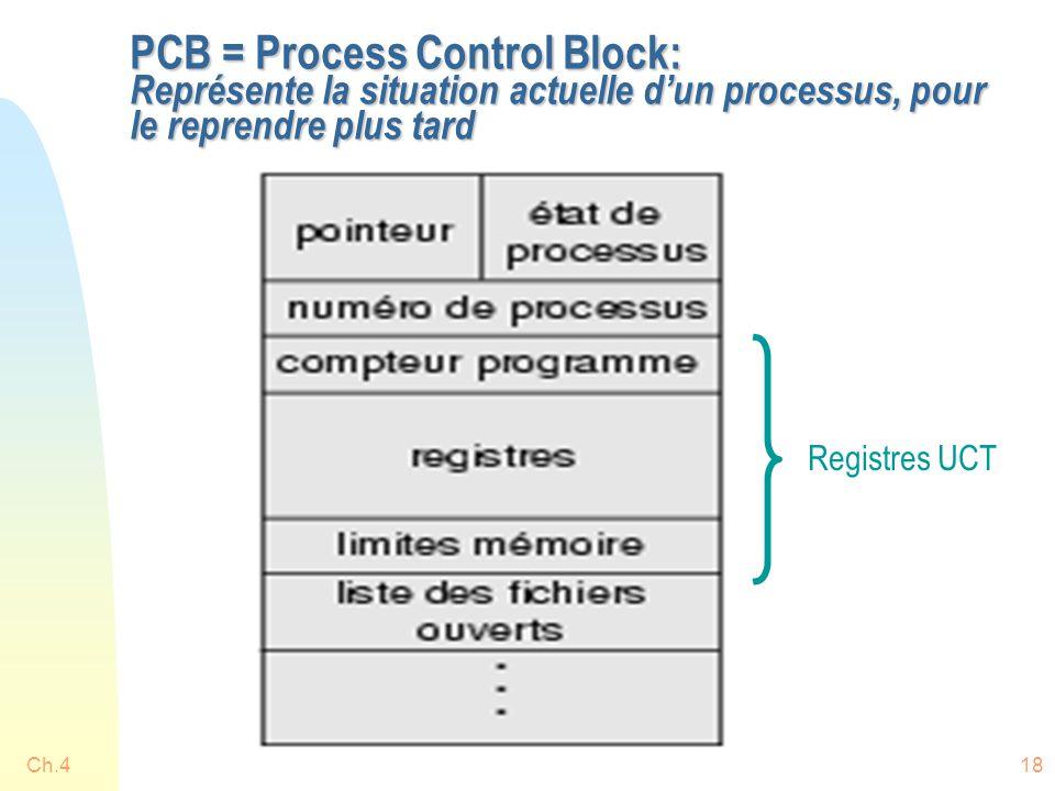 PCB = Process Control Block: Représente la situation actuelle d'un processus, pour le reprendre plus tard