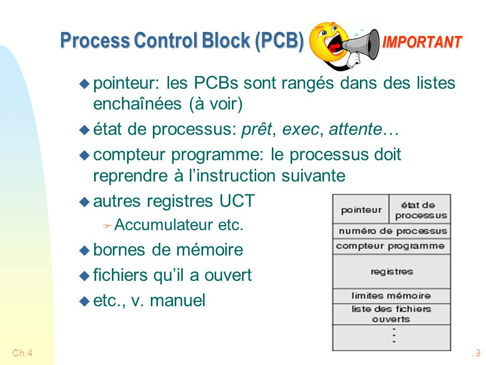 Process Control Block (PCB) IMPORTANT