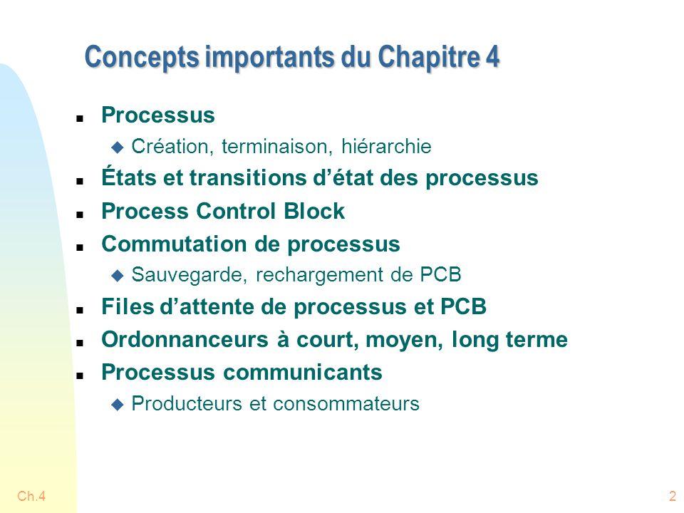 Concepts importants du Chapitre 4