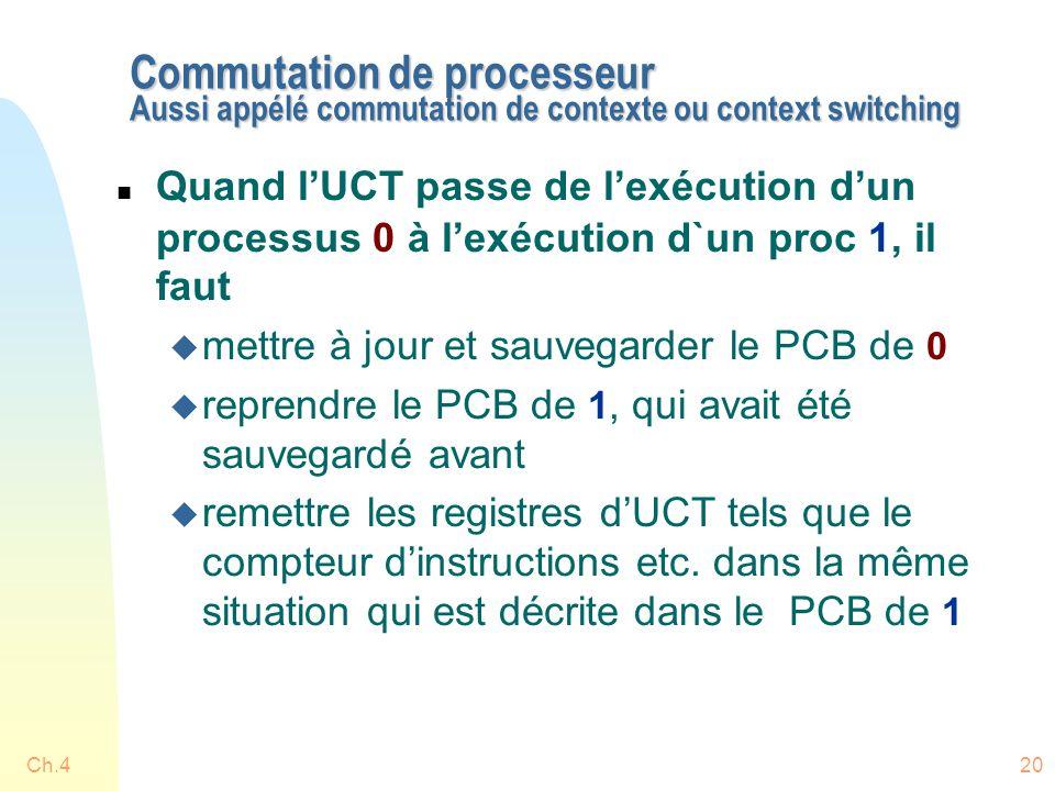 Commutation de processeur Aussi appélé commutation de contexte ou context switching