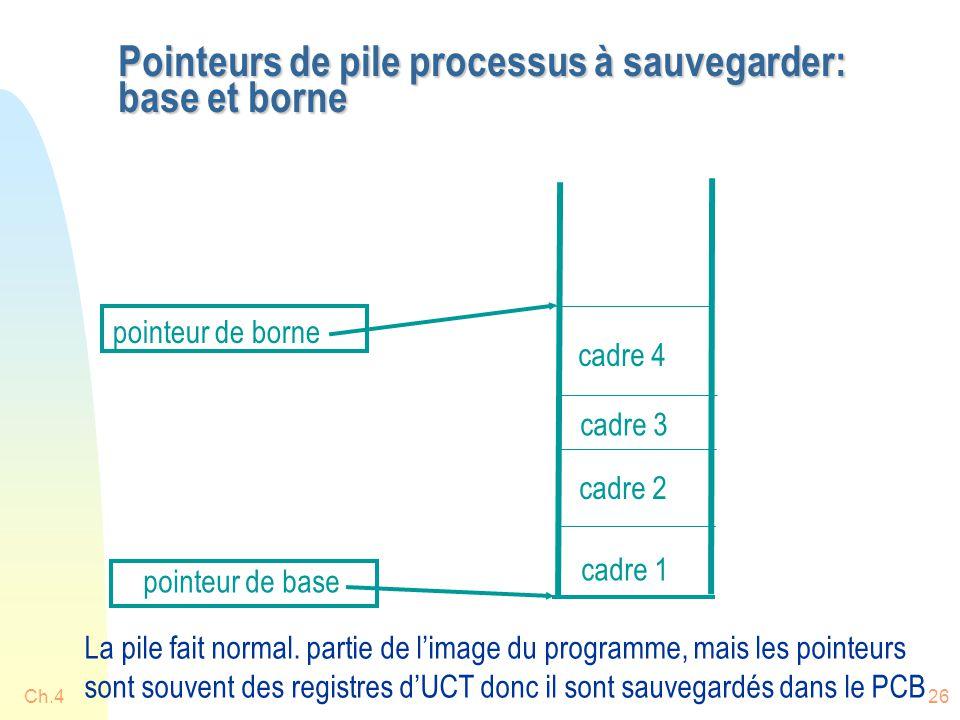 Pointeurs de pile processus à sauvegarder: base et borne