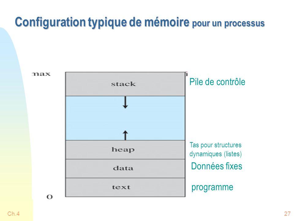 Configuration typique de mémoire pour un processus