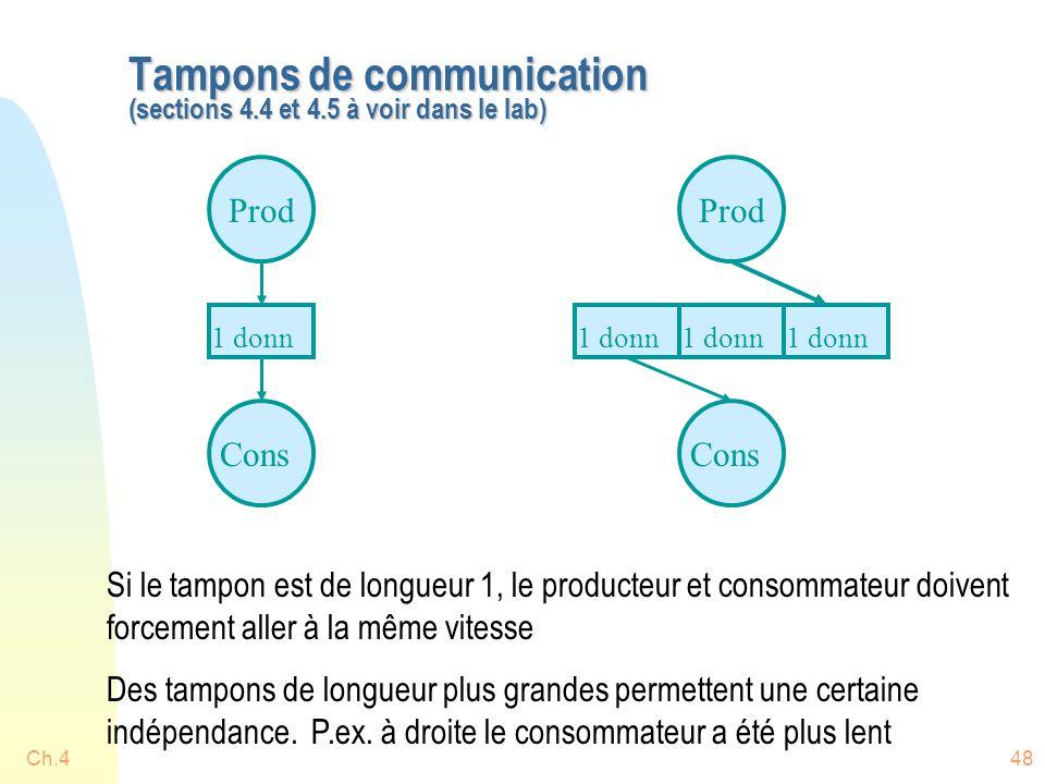 Tampons de communication (sections 4.4 et 4.5 à voir dans le lab)