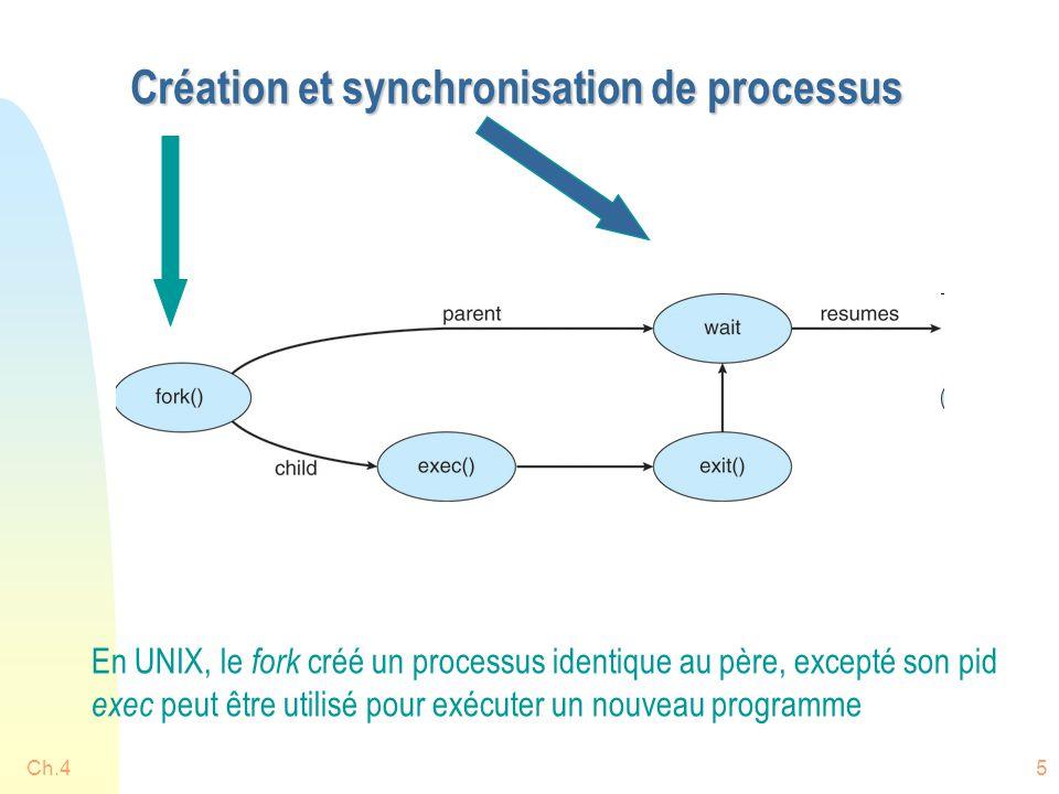 Création et synchronisation de processus
