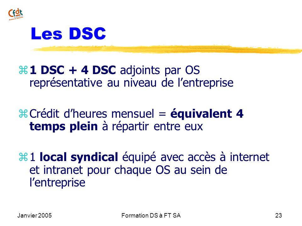 Les DSC1 DSC + 4 DSC adjoints par OS représentative au niveau de l'entreprise.