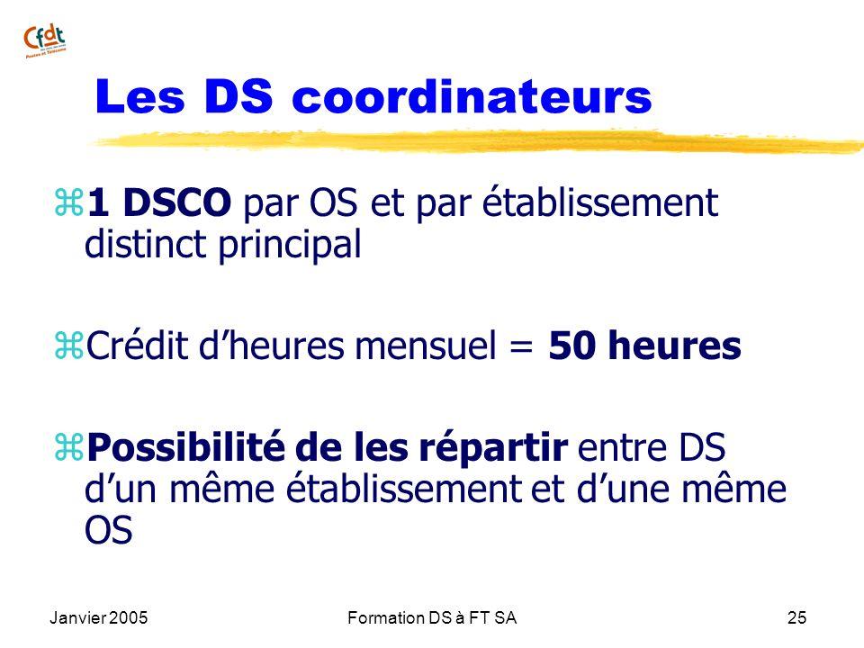 Les DS coordinateurs1 DSCO par OS et par établissement distinct principal. Crédit d'heures mensuel = 50 heures.