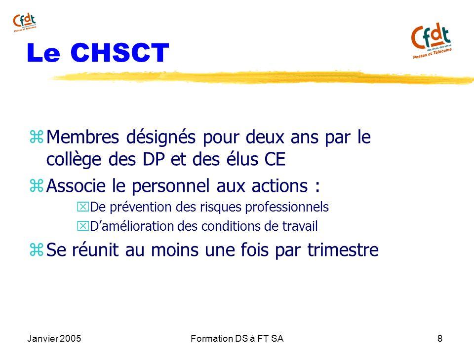 Le CHSCTMembres désignés pour deux ans par le collège des DP et des élus CE. Associe le personnel aux actions :