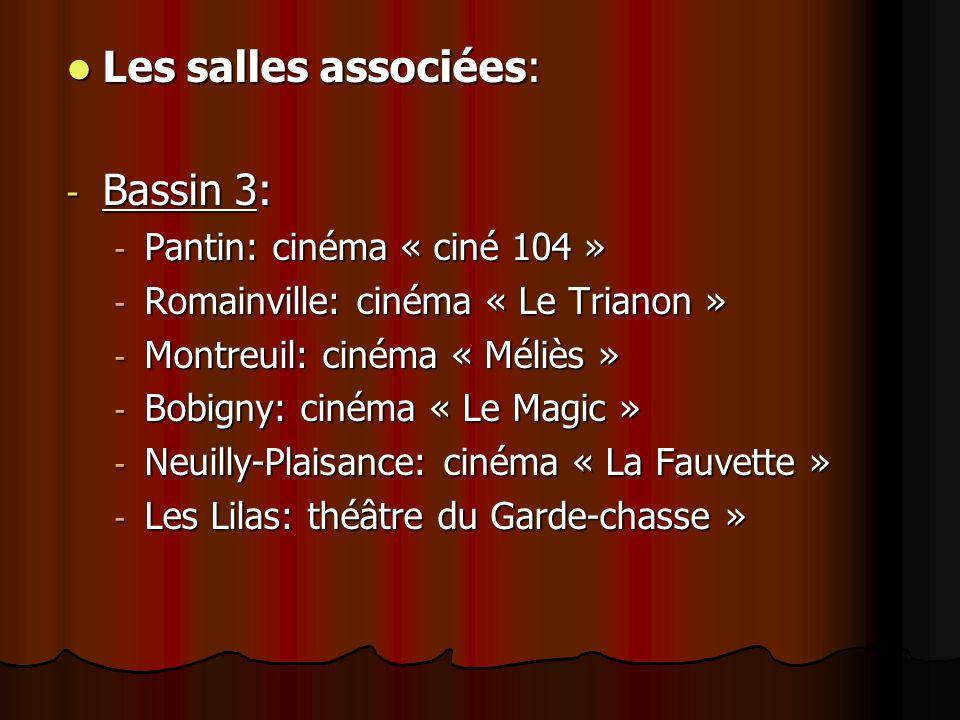 Les salles associées: Bassin 3: Pantin: cinéma « ciné 104 »