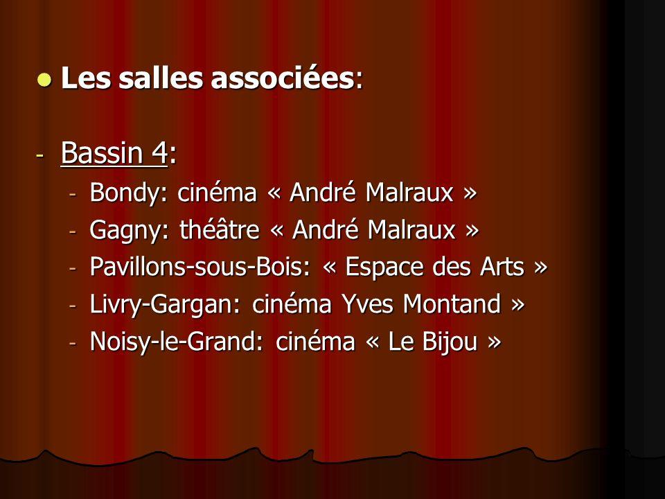 Les salles associées: Bassin 4: Bondy: cinéma « André Malraux »